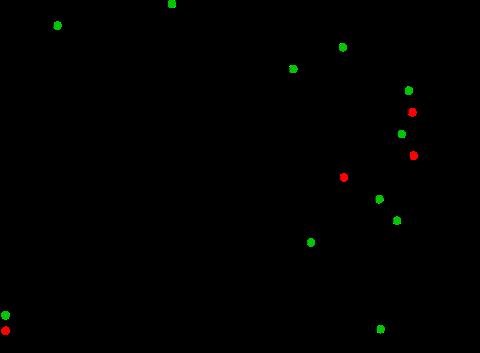 Kraatz et al 2015 Figure 3 - phylogeny