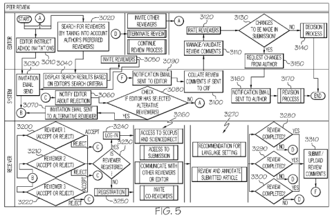 Apparently this is from the actual patent. I can't verify that at the moment, as the site hosting it seems to be down.